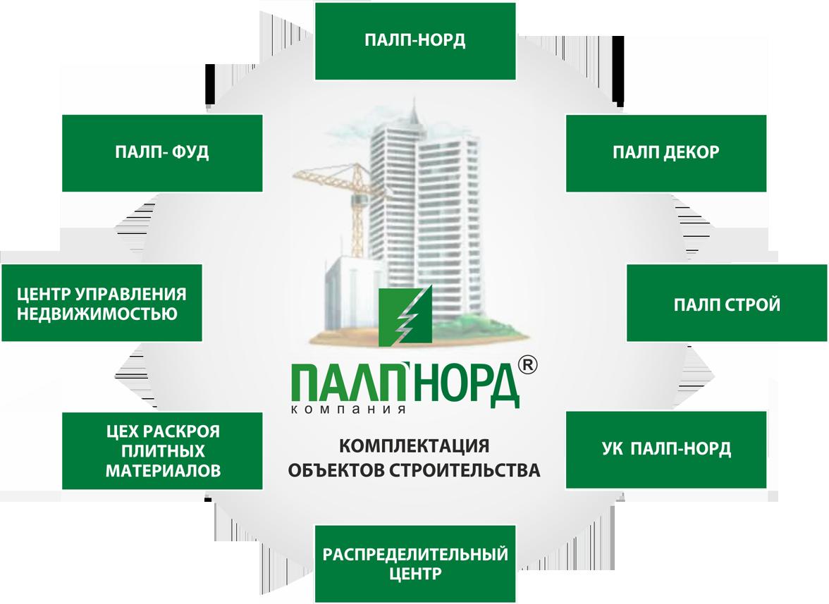 палп норд иркутск отзывы сотрудников